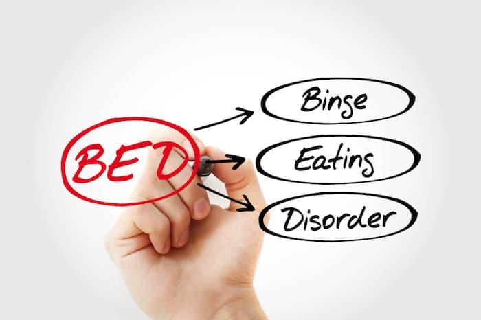 binge eating definition